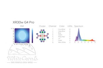 Ecotech Marine Radion XR30w G4 Pro LED-Leuchte