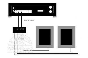 Giesemann Teszla/ Teszla-XT USB-Verbindungskabel Interface
